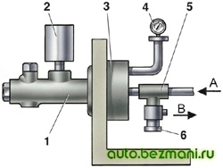 Схема проверки состояния заднего уплотнительного кольца на герметичность