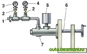 Схема проверки состояния переднего уплотнительного кольца на герметичность