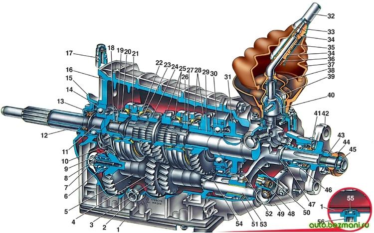 Коробка передач ВАЗ-2101