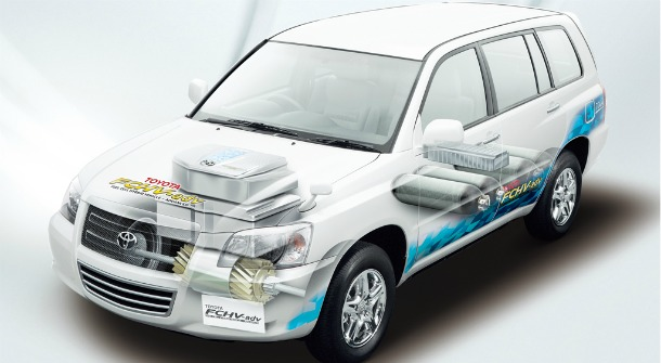 Toyota Fuel Cell Hybrid Vehicle