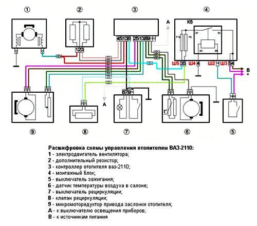 Схема подключения печки на ВАЗ-2110