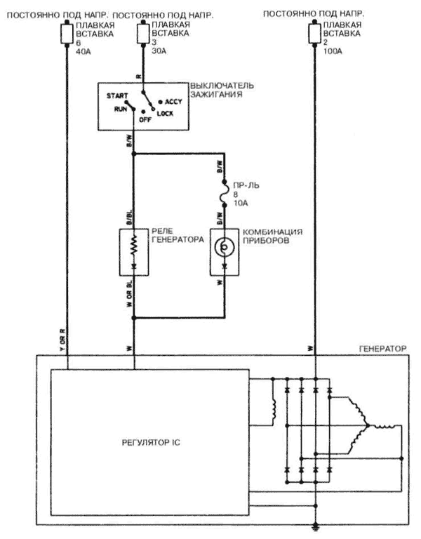 Электрическая схема соединений мицубиси галант