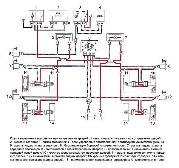Схема подсветки ног на ВАЗ-2110