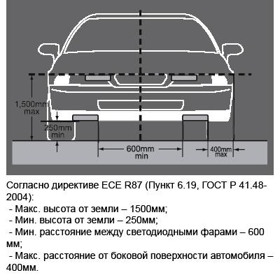 параметры установки ходовых огней