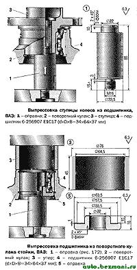Оправки к прессу для выпрессовки переднего ступичного подшипника ВАЗ