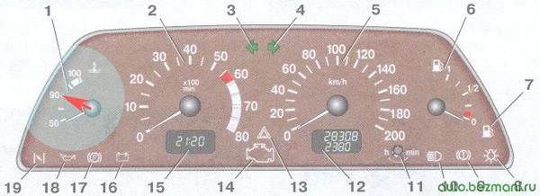 Показания указателя температуры на прогретом двигателе для евро панели приборов ВАЗ-2113, ВАЗ-2114, ВАЗ-2115