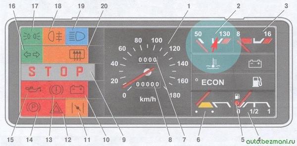 Показания указателя температуры на прогретом двигателе для низкой панели приборов ВАЗ-2108, ВАЗ-2109, ВАЗ-21099