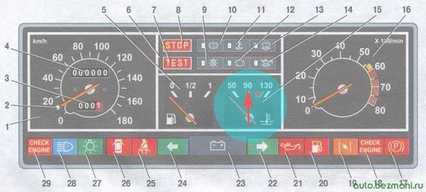 Показания указателя температуры на прогретом двигателе для высокой панели приборов ВАЗ-2108, ВАЗ-2109, ВАЗ-21099
