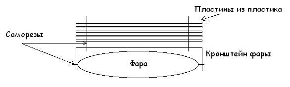 Схема крепления противотуманных фар Хелла