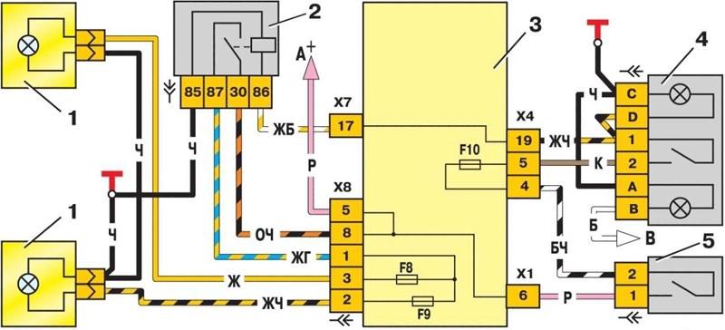 Схема подключения ПТФ на ВАЗ-2114