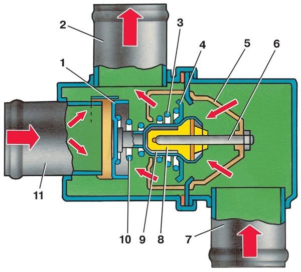 Термостат ВАЗ-2113, ВАЗ-2114, ВАЗ-2115