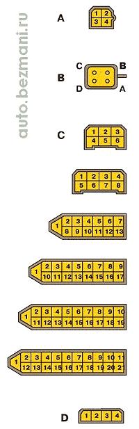 условная нумерация штекеров в колодках