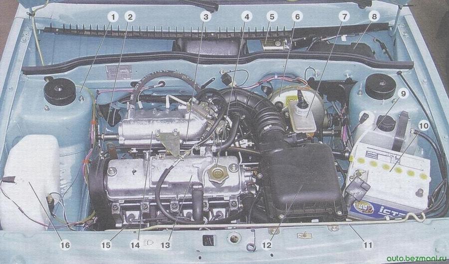 подкапотное пространство автомобиля с системой впрыска топлива