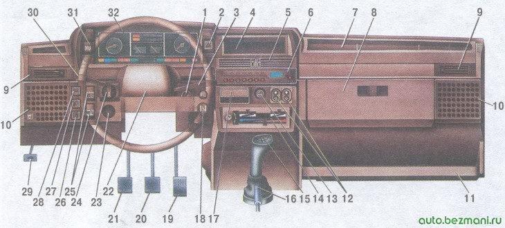 органы управления автомобиля с «высокой» панелью приборов