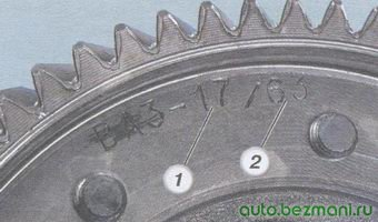 (1) количество зубьев ведущей шестерни - (2) количество зубьев ведомой шестерен