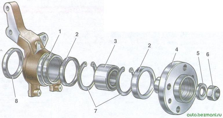поворотный кулак и детали ступицы переднего колеса ваз 2108, ваз 2109, ваз 21099