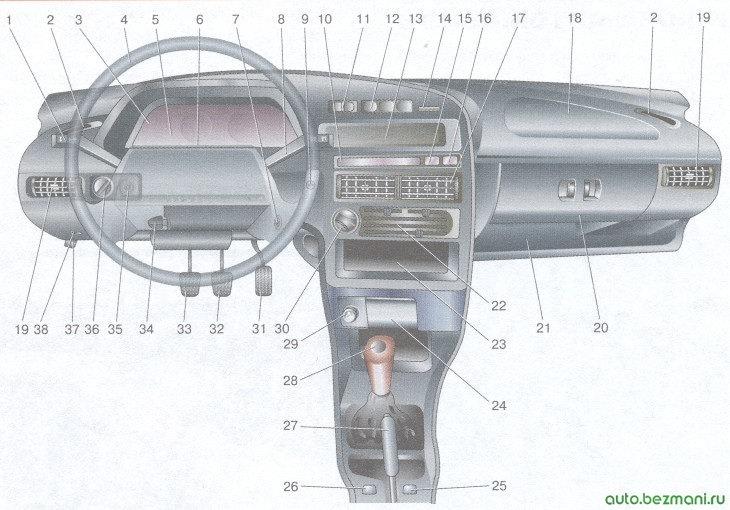 панель приборов ВАЗ-2114
