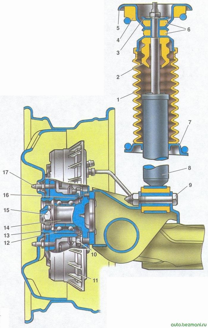 крепление заднего амортизатора ваз 2108, ваз 2109, ваз 21099 - устройство задней подвески