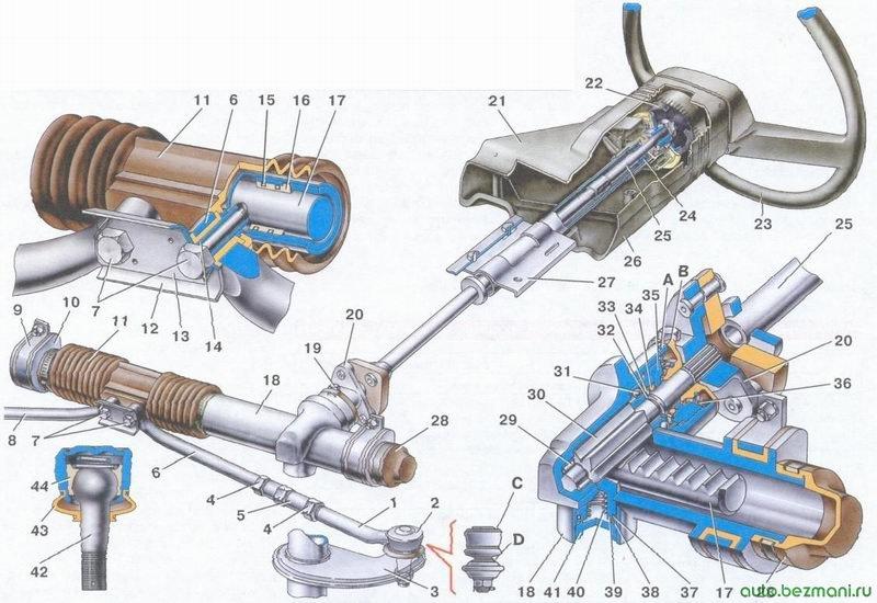 устройство рулевого управления автомобиля ваз 2108, ваз 2109, ваз 21099