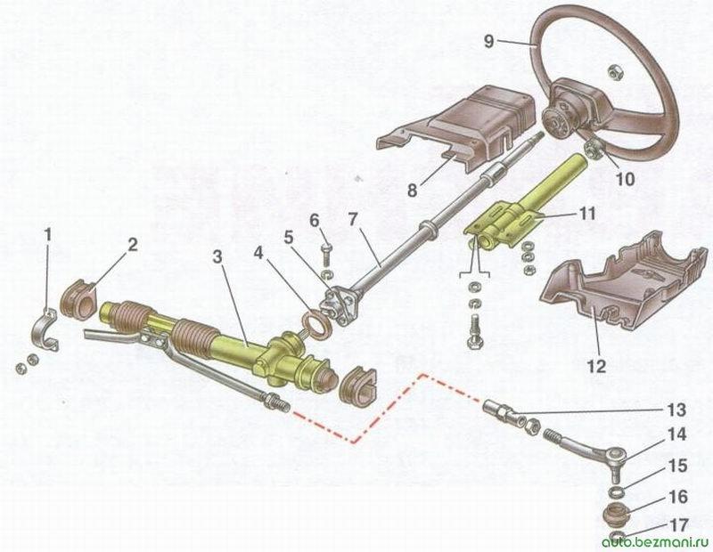 схема рулевого управления автомобиля ваз 2108, ваз 2109, ваз 21099