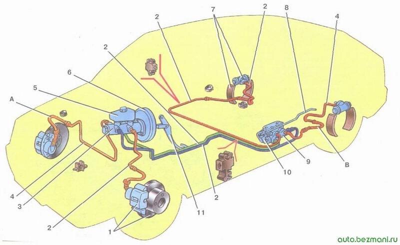 схема тормозной системы автомобилей ваз 2108, ваз 2109, ваз 21099