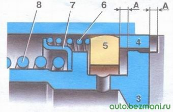 главный тормозной цилиндр автомобилей ваз 2108, ваз 2109, ваз 21099