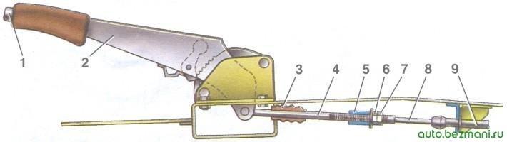 привод стояночной тормозной системы автомобилей ваз 2108, ваз 2109, ваз 21099