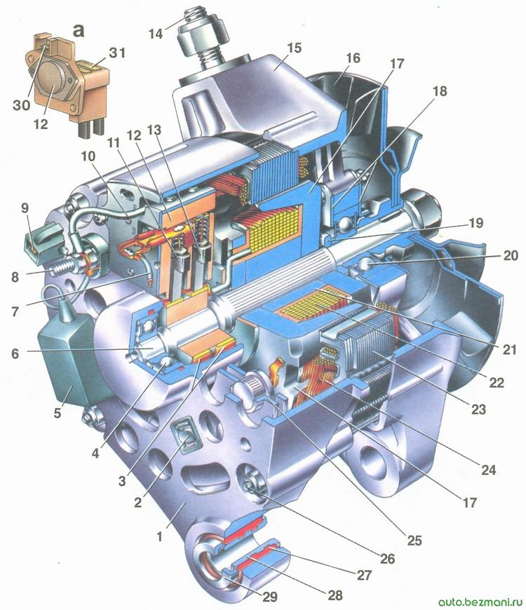 генератор 37.3701 автомобилей ваз 2108, ваз 2109, ваз 21099