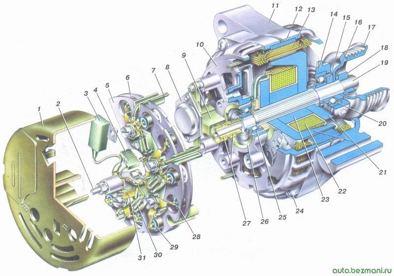 генератор 94.3701 автомобилей ваз 2108, ваз 2109, ваз 21099