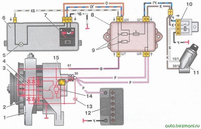 схема соединений системы генератора 37.3701 на автомобиле ваз 2108, ваз 2109, ваз 21099