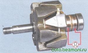 проверка сопротивления обмотки ротора генератора