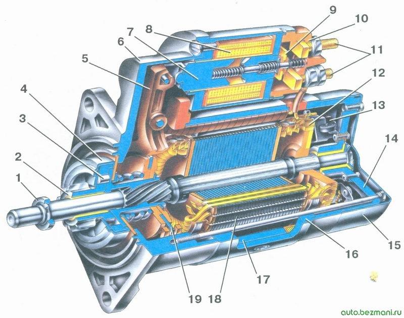 стартер 29.3708 - автомобили ваз 2108, ваз 2109, ваз 21099