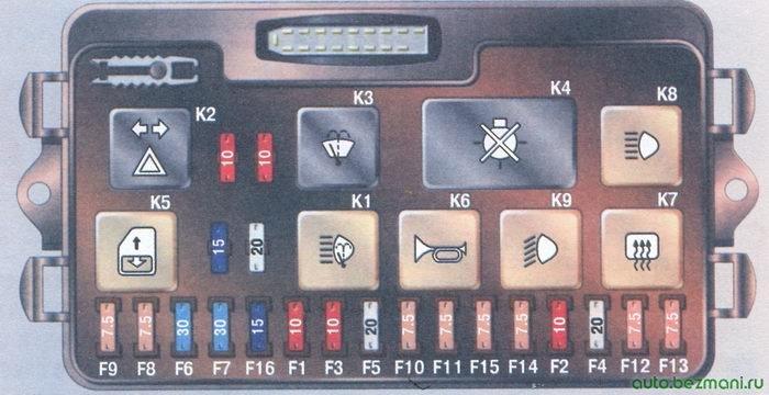 монтажный блок 2114-3722010-18 автомобиля ваз 2108, ваз 2109, ваз 21099 - блок реле и предохранителей