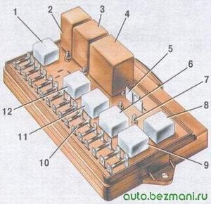 монтажный блок типа 17.3722 - автомобиль ваз 2108, 2109, 21099