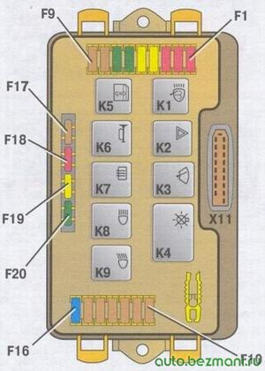 монтажный блок типа 2114-3722010-60 - автомобиль ваз 2108, 2109, 21099