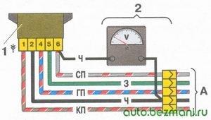 схема проверки блока управления электромагнитным клапаном ваз 2108, ваз 2109, ваз 21099