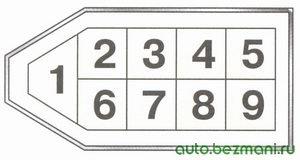 Нумерация штекеров в колодке