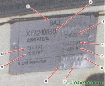 идентификационная табличка с данными автомобиля (vin код)
