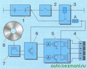 схема системы зажигания ваз 21083, ваз 21093