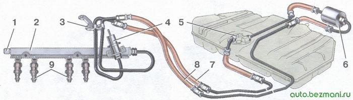 система подачи топлива ваз 21083, ваз 21093