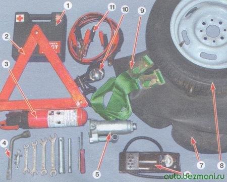 инструменты и аксессуары для автомобиля ваз 2108, ваз 2109, ваз 21099
