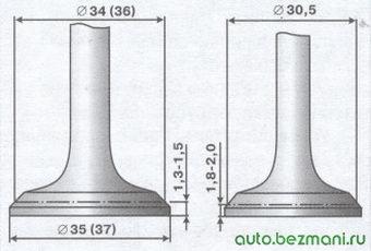 размеры тарелок клапанов
