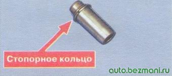 стопорное кольцо направляющей втулки клапана - направляющая втулка клапана