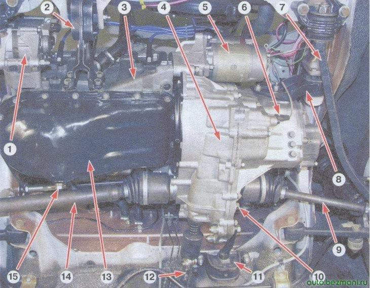 двигатель ваз 2108, ваз 2109, ваз 21099 (вид снизу)
