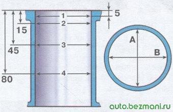 измерение зазора цилиндра