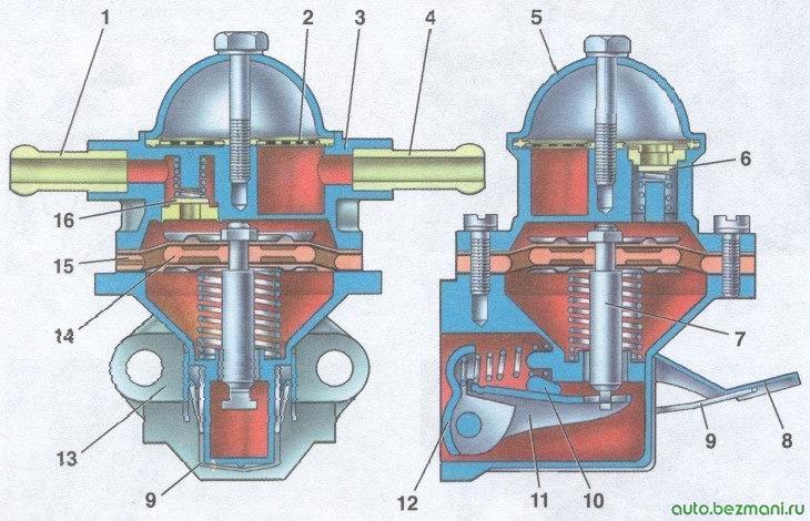 Двигатель: Бензонасос ВАЗ