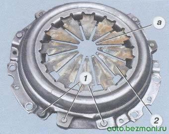 проверка заклёпочных соединений корзины сцепления и диафрагменных пружин