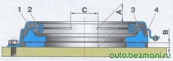 проверка состояния ведущего диска сцепления