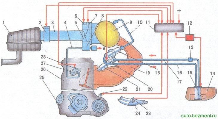 схема системы впрыска топлива автомобилей ваз 2108, ваз 2109, ваз 21099