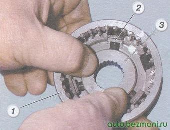 1 ступица синхронизатора - 2  сухари - 3 муфта синхронизатора
